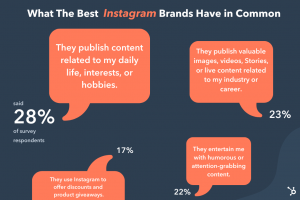 21 of the Best Brands on Instagram Right Now
