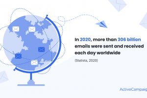 What is Email Marketing? An In-Depth Guide for 2021