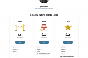 How to Sell Online with Ecommerce Landing Pages