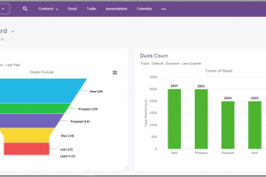 What Is CRM Automation? Learn the Basics Here