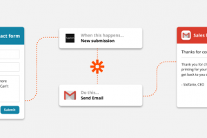 Automatically send personalized emails to new leads that fill out a form