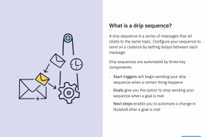 Announcing Nutshell drip sequences: Deliver a perfectly timed email series without a single click