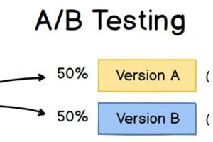 How to Do A/B Testing: 15 Steps for the Perfect Split Test