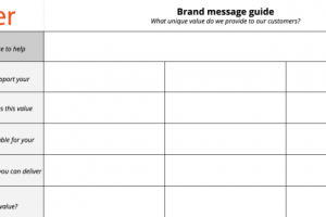How to craft your brand message (with template)