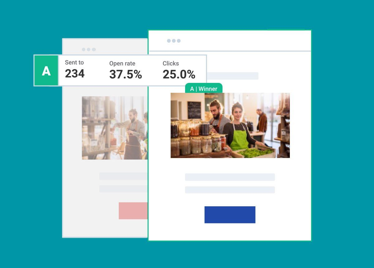 Why A/B testing is important with cool examples