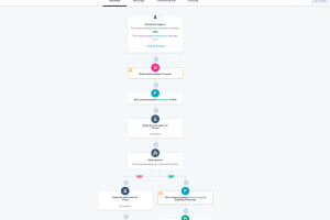 Workflow Automation Explained & 6 Best Workflow Software for 2021