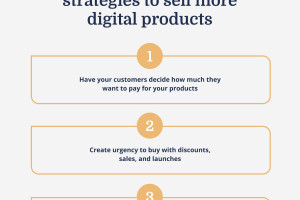 Sell more digital products with these 3 advanced pricing strategies
