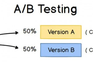 The Ultimate Guide to Social Testing