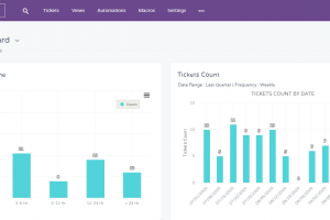 Customer Onboarding Steps and Examples: Comprehensive Guide