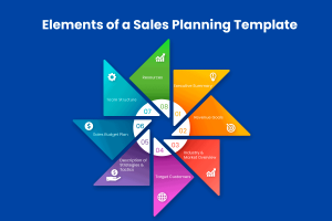 What is Sales Planning? Tips & Downloadable Templates for Beginners