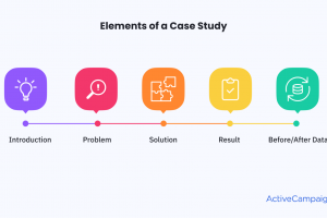 10 Marketing Case Study Examples: Learn How to Master Them in Your Campaigns