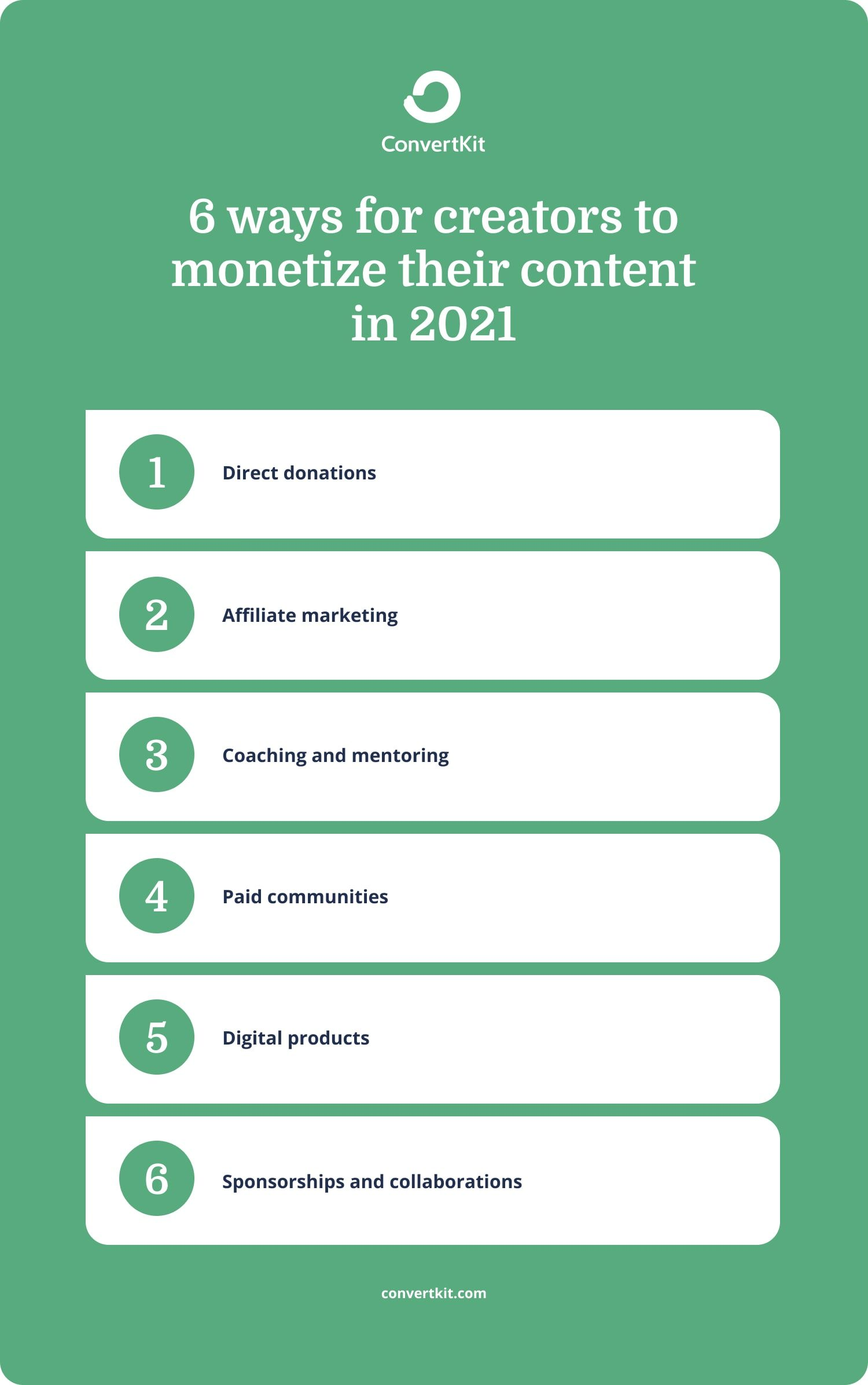 6 ways for creators to monetize their content in 2021 (and beyond)
