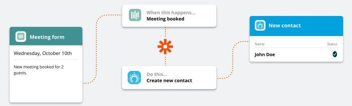 Easily track contacts with Salesflare